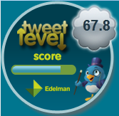 TweetLevel