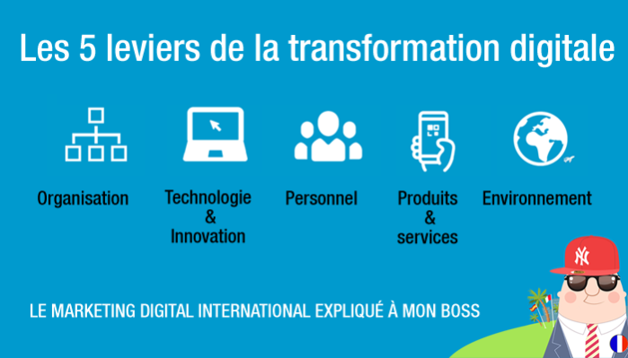 Le marketing digital international expliqué à mon boss_Les leviers de la transformation digitale